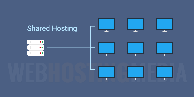 anh-huong-cua-cloudlinux-den-share-hosting